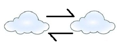 How to Transfer your Data from one Cloud Storage to Another Online