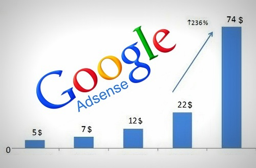 5 Ultimate Tips to Increase your Adsense Earning