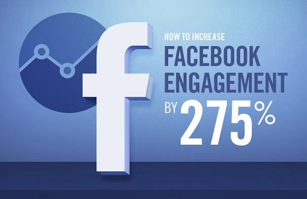 How to Boost Your Facebook Engagement by 275% [An Infographic]