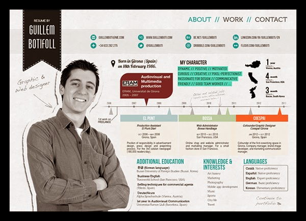 35+ Best Examples of Creative Resume/CV Designs